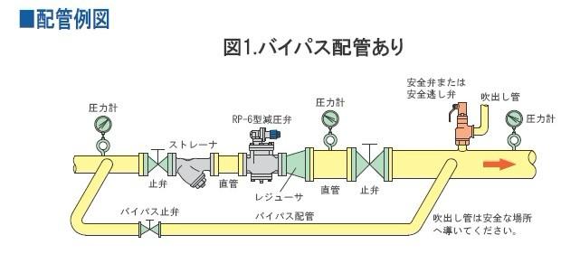 rp-6减压阀的安装注意事项图片