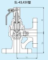 SL-43安全阀尺寸图